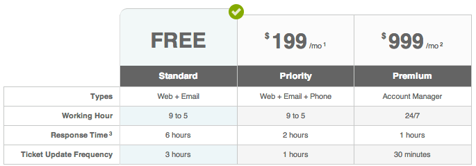 pricing3